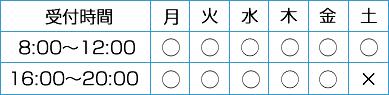 忠岡町リラクゼーションルームSATSUKI受付時間:8時~12時、16時~20時、土曜午後、日祝は休み